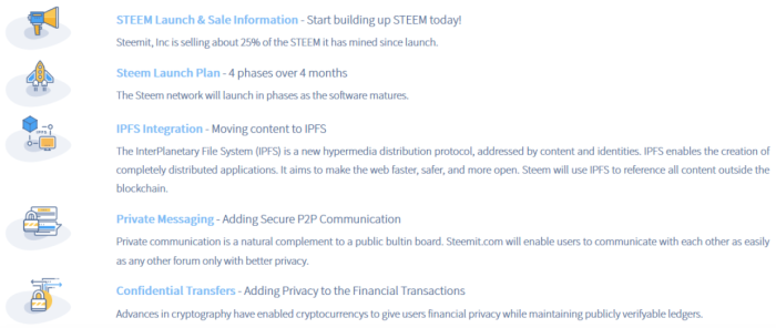 Steemit roadmap