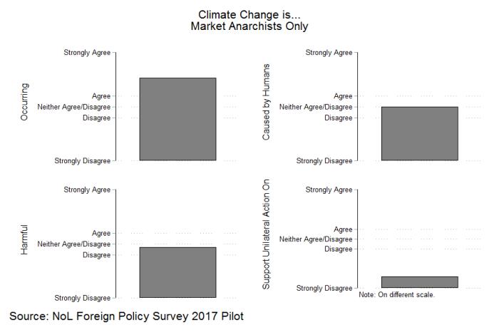 climatechangema
