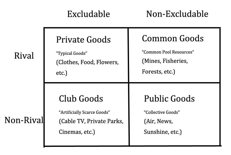 Features_of_goods