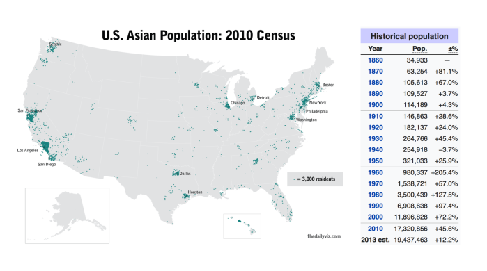 NOL map US Asian population