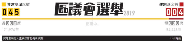 Elections HK screenshot